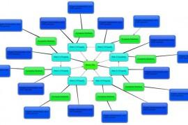 使用站群来提升SEO网站关键词优化达到网站推广目的